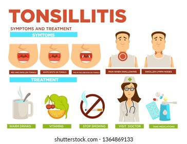 Throat disease tonsillitis symptoms and treatment medicine and healthcare doctor and patient vector swollen tonsils and lymph nodes pain when swallowing pills or medication vitamins and warm drinks.
