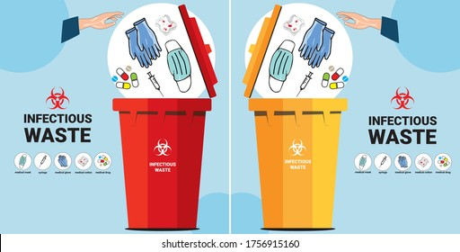 Throwing a dirty mask in the bin. infectious waste with bin, hand, and mask icon