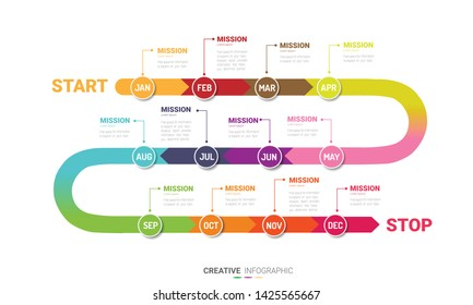 Time line, Timeline business for 12 months, 1 year, Timeline info graphics design vector and Presentation business can be used for Business concept with 12 options, steps or processes.