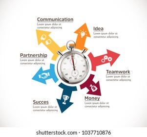 Time management concept - stopwatch inside circle of arrows - infographic