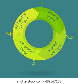 Time management: important and urgent work. Vector colorful info graphic. Light-green round diagram.