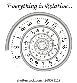 Time spiral  - everything is relative