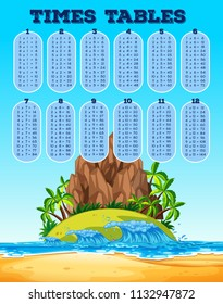 Time tables poster with island illustration