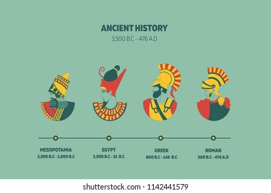 Timeline of ancient history to include Mesopotamia Egypt Greek and Roman.Concept is ancient age for education.vector