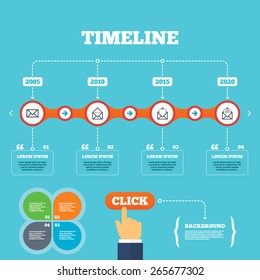 Timeline with arrows and quotes. Mail envelope icons. Message document symbols. Post office letter signs. Four options steps. Click hand. Vector