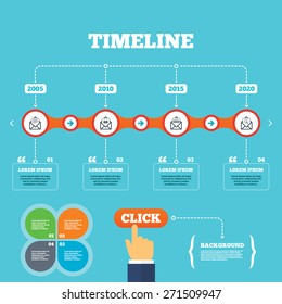 Timeline with arrows and quotes. Mail envelope icons. Print message document symbol. Post office letter signs. Spam mails and search message icons. Four options steps. Click hand. Vector