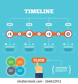 Timeline with arrows and quotes. Plus icons. Positive symbol. Add one, two, three and four more sign. Four options steps. Click hand. Vector