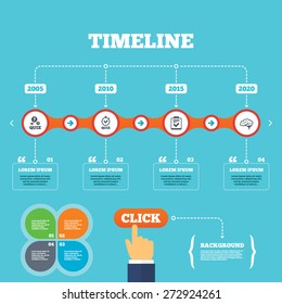 Timeline with arrows and quotes. Quiz icons. Human brain think. Checklist and stopwatch timer symbol. Survey poll or questionnaire feedback form sign. Four options steps. Click hand. Vector