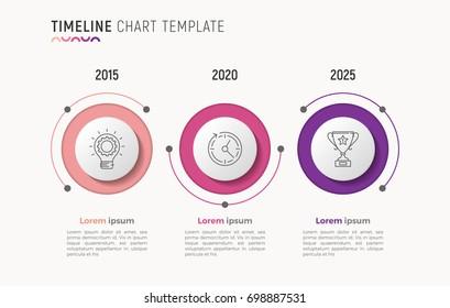 Timeline chart infographic design for data visualization. 3 steps. Vector illustration.