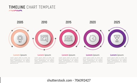Timeline chart infographic design for data visualization. 5 steps. Vector illustration.