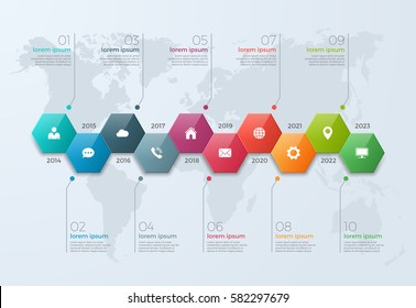 Timeline chart infographic template with 10 options for presentations, advertising, layouts, annual reports, web design.