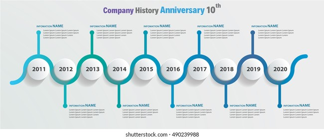 timeline company history aniversary 10 year blue wave color circle