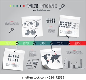 Timeline Infografic, hand drawn vector elements