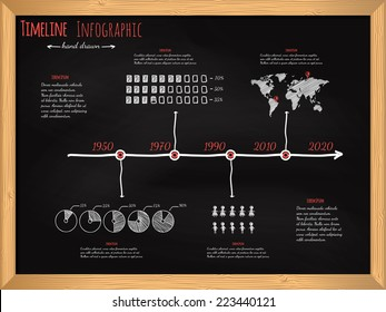 Timeline Infografic, hand drawn vector elements on chalk board
