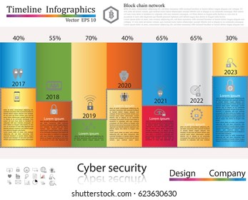 Timeline infographic,  business style timeline banner. Vector. can be used for workflow layout, diagram, number step up options, web design,timeline infographics,cyber security concept,icon set
