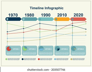 Timeline Infographic with diagrams and graphics in flat design style