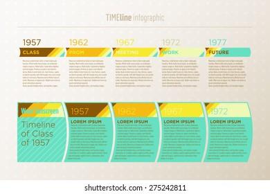 Timeline infographic, retro look