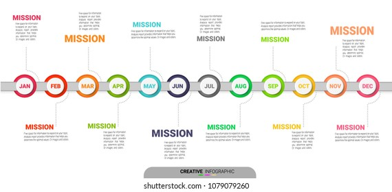 Timeline Infographics Circular design Template, Vector infographics timeline design template with 12 label, 12 months 1 year, Vector can be used for workflow layout, diagram, number step up options.