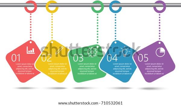 Šablona návrhu datování webu