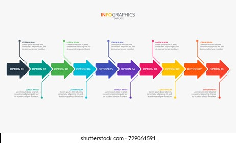 Timeline infographics  template with 10 options,arrows for presentation,  process diagram. vector  illustration.