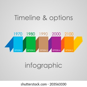 Timeline & options infographic.