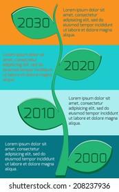 timeline vector infographics