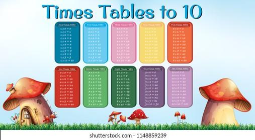 Times table to ten mushroom poster illustration
