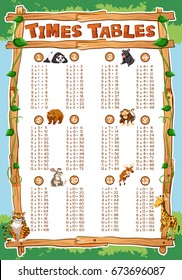 Times tables chart with animals in background illustration