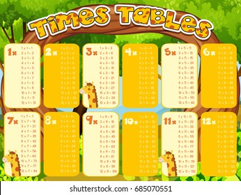 Times tables chart with giraffes in background illustration