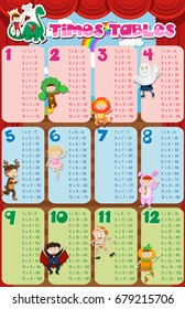 Times tables chart with kids in costume in background illustration
