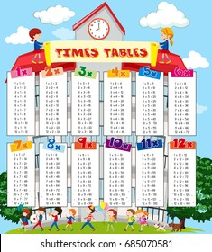 Times tables chart with kids at school background illustration