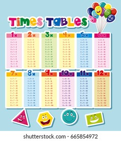 Times tables design with blue background illustration