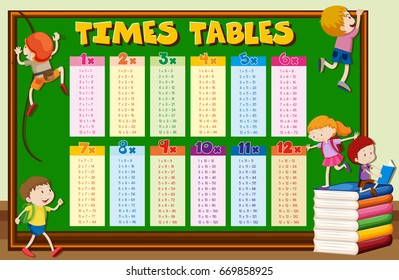 Times tables with kids climbing on board illustration