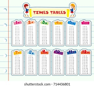 Times tables on line paper illustration