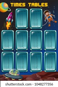 Times tables with space background illustration