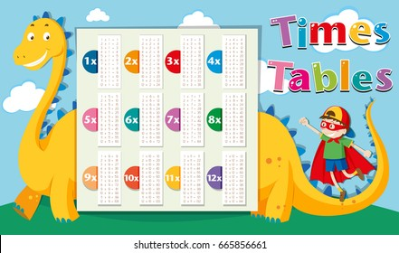 Times tables template with dragon in background illustration