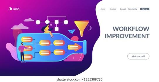 Tiny business people at bottle looking for system least capacity. Bottleneck analysis, bottlenecking control, workflow improvement concept. Website vibrant violet landing web page template.