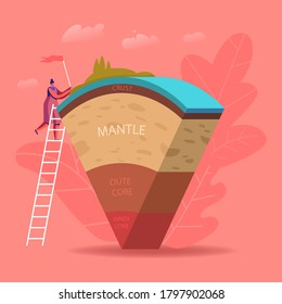 Tiny Female Character on Ladder Study Structure of the Earth Divided Into Layers Crust, Mantle, Outer and Inner Core. Scientist or Student Girl Learn Geophysics Science. Cartoon Vector Illustration