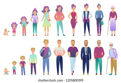 Tiny people male and female aging process. From baby to elderly person growing set. Trendy fradient color style vector illustration.