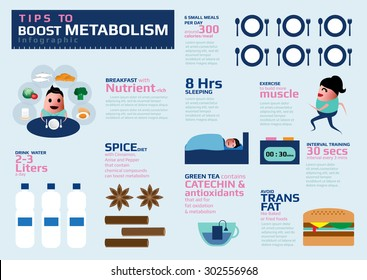 tips to boost metabolism infographic, health tips for healthy lose weight vector illustration.