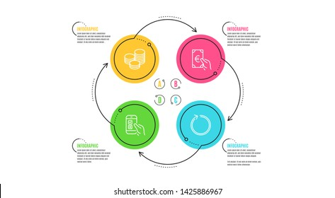 Tips, Finance and Mobile survey icons simple set. Infographic timeline. Loop sign. Cash coins, Eur cash, Phone quiz test. Refresh. Business set. Cycle infographic. Vector