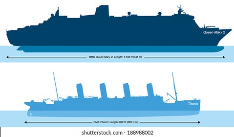 Titanic And Queen Mary 2 - Size comparison at the Titanic and Queen Mary 2, the largest atlantic liner in the world. Vector illustration with transparencies.