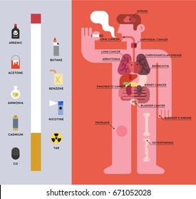 Tobacco harm vector illustration flat design