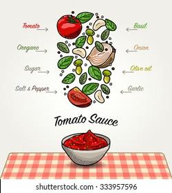 Tomato Sauce Ingredients Falling Down