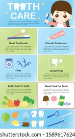 Tooth care infographic for banner, presentation and educations, care and treatment for tooth, vector illustration  - Shutterstock ID 1589617624