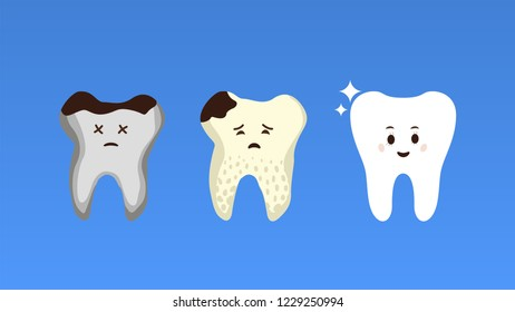 Tooth treatment stages flat poster. Decay and healthy teeth vector illustration. Cleaning and whitening teeth isolated on blue. Dental care concept