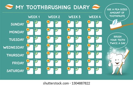 Toothbrushing diary with dental advice for kids, stomatology planner for children. Cute smiling cartoon tooth with soft foam bubbles - oral hygiene concept. Tooth care banner. Week starts Sunday