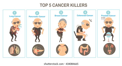 Top 5 cancers killers And organ cancers.vector illustrations