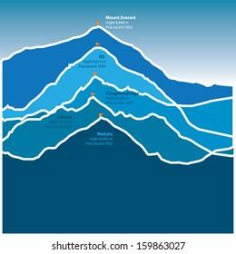 Top 5 highest mountain information, vector illustration