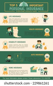 top 5 most important personal insurance infographics describe home,car,life,health,disability insurance policies